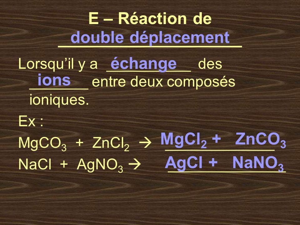 E – Réaction de ____________________ Lorsquil y a __________ des _______ entre deux composés ioniques. Ex : MgCO 3 + ZnCl 2 _____________ NaCl + AgNO