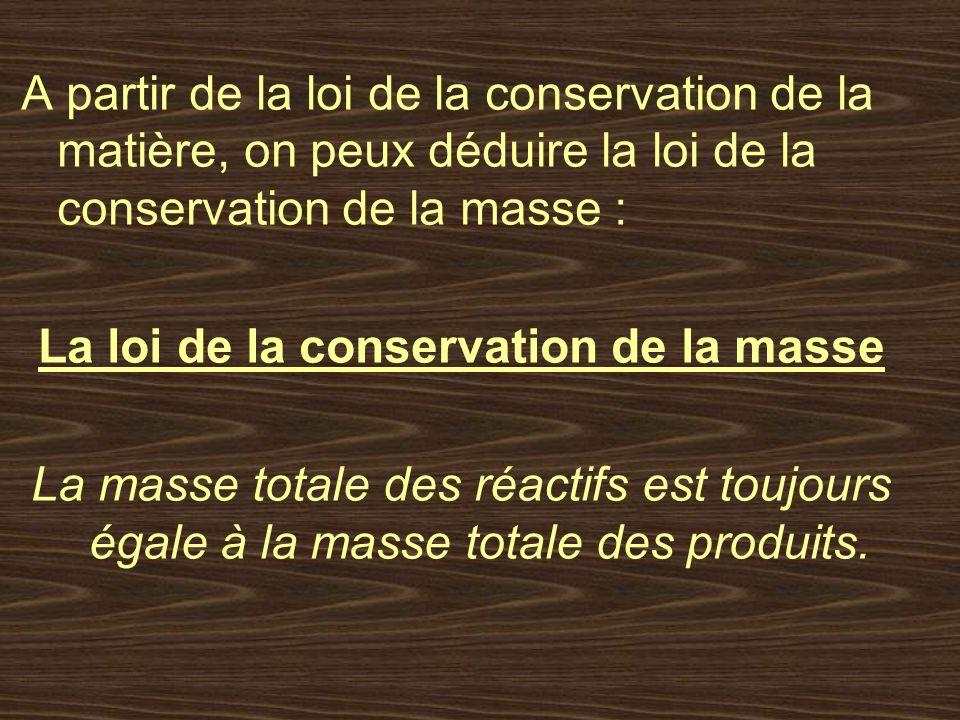 A partir de la loi de la conservation de la matière, on peux déduire la loi de la conservation de la masse : La loi de la conservation de la masse La