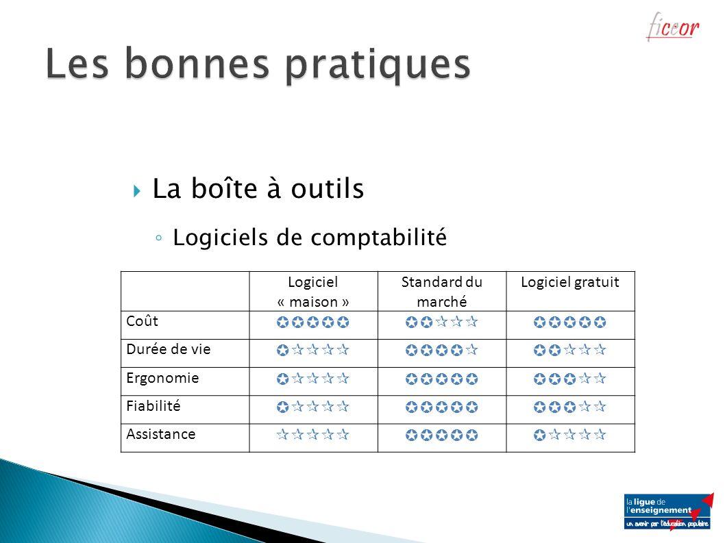 La boîte à outils Logiciels de comptabilité Logiciel « maison » Standard du marché Logiciel gratuit Coût Durée de vie Ergonomie Fiabilité Assistance
