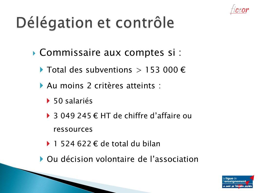 Commissaire aux comptes si : Total des subventions > 153 000 Au moins 2 critères atteints : 50 salariés 3 049 245 HT de chiffre daffaire ou ressources