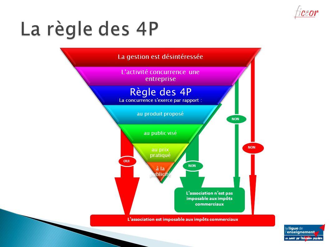 La gestion est désintéressée L'activité concurrence une entreprise Règle des 4P La concurrence s'exerce par rapport : Règle des 4P La concurrence s'ex