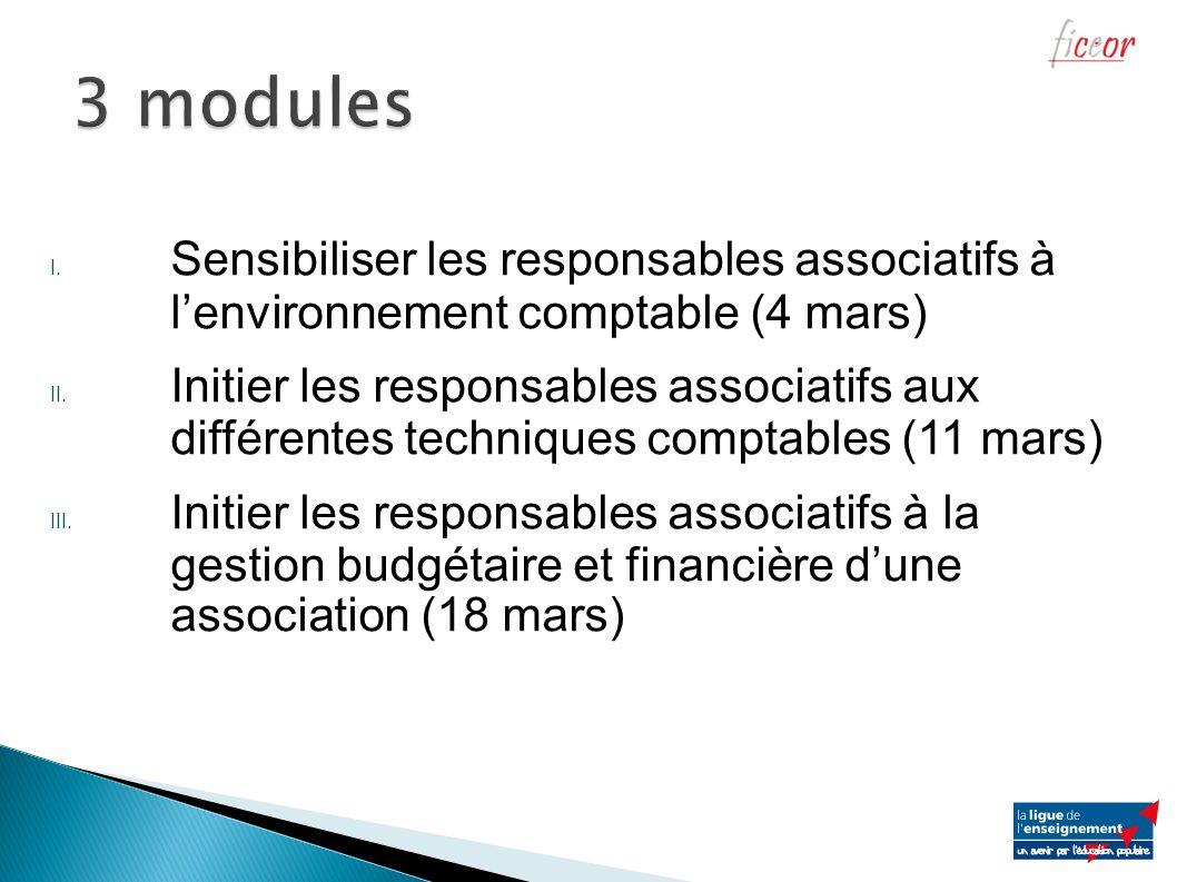 I. Sensibiliser les responsables associatifs à lenvironnement comptable (4 mars) II. Initier les responsables associatifs aux différentes techniques c