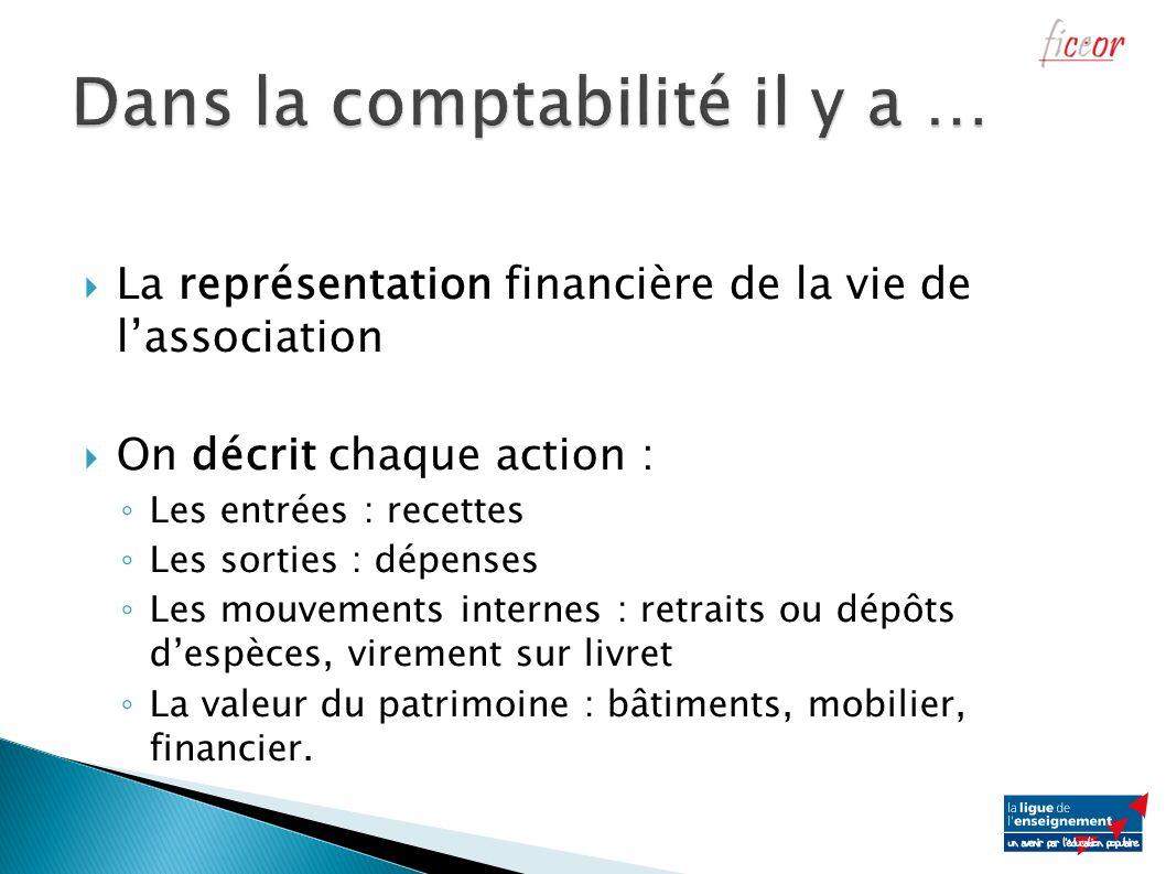 La représentation financière de la vie de lassociation On décrit chaque action : Les entrées : recettes Les sorties : dépenses Les mouvements internes