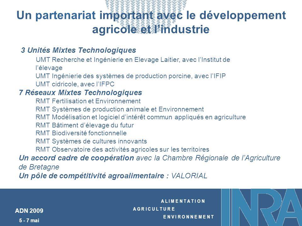 A L I M E N T A T I O N A G R I C U L T U R E E N V I R O N N E M E N T ADN 2009 5 - 7 mai Un partenariat important avec le développement agricole et