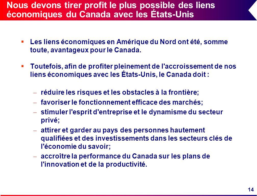 14 Nous devons tirer profit le plus possible des liens économiques du Canada avec les États-Unis Les liens économiques en Amérique du Nord ont été, so