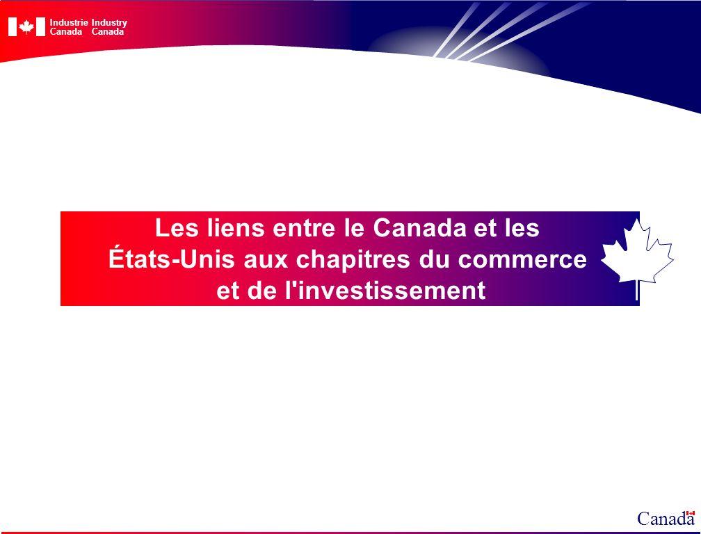 Les liens entre le Canada et les États-Unis aux chapitres du commerce et de l'investissement Canada IndustrieIndustryCanada