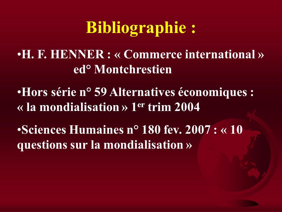 Bibliographie : H.F.