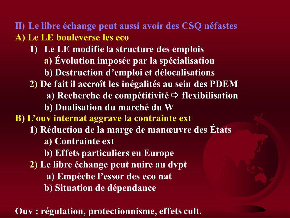 Intro : Explosion des échanges, IDE etc… I) Le libre échange favorise la croissance éco des PDEM A) Tous les pays ont un double gain à léchange 1)Un g