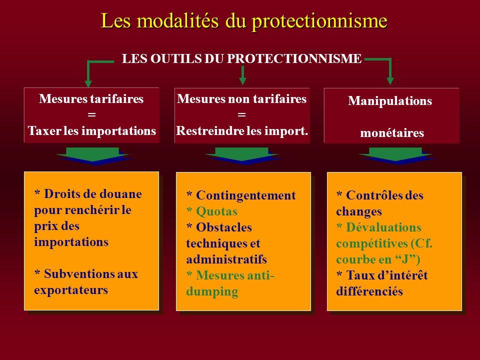 II) Croissance, libre échange et protectionnisme A)Libre échange, croissance et développement B) Le protectionnisme et ses limites « Le protectionnism