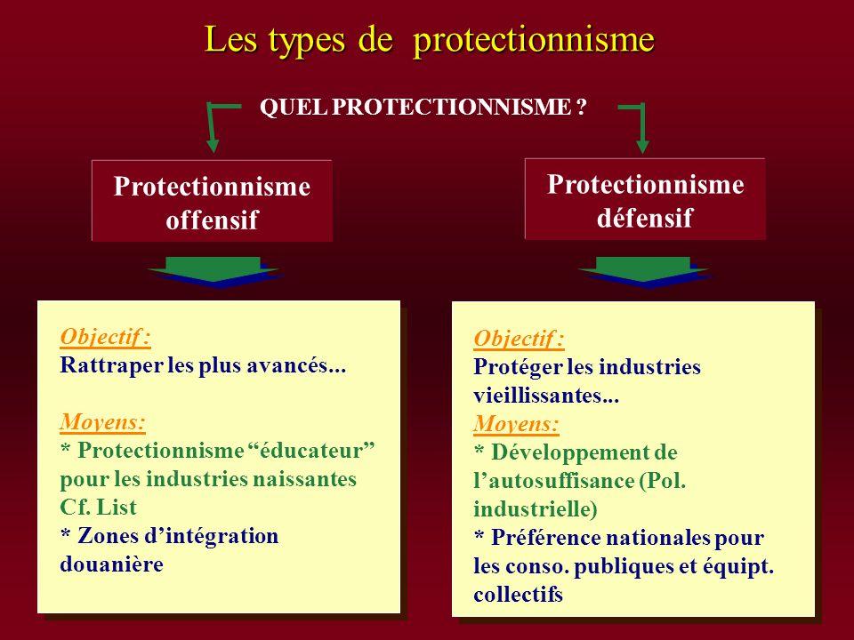 Les modalités du protectionnisme LES OUTILS DU PROTECTIONNISME Mesures tarifaires = Taxer les importations * Droits de douane pour renchérir le prix d