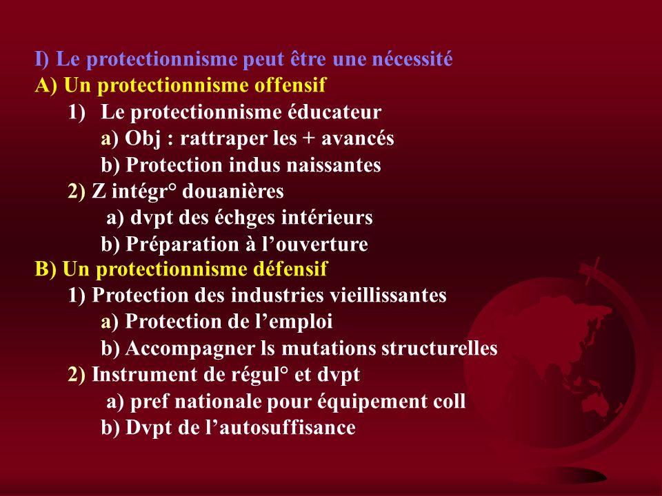 Les types de protectionnisme QUEL PROTECTIONNISME ? Protectionnisme offensif Protectionnisme défensif Objectif : Rattraper les plus avancés... Moyens: