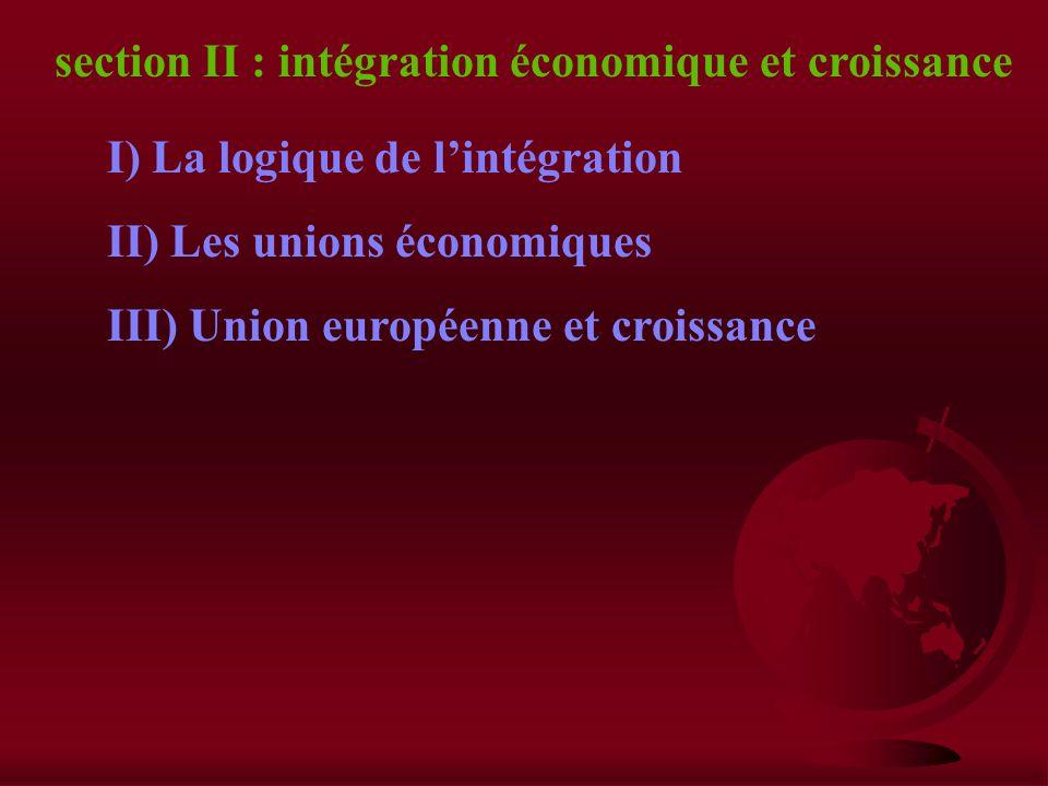 C) Le rôle controversé des institutions financières 1)léchec des remèdes traditionnels a)Le couple dévaluation austérité du début des 80s (Doc. 23) b)