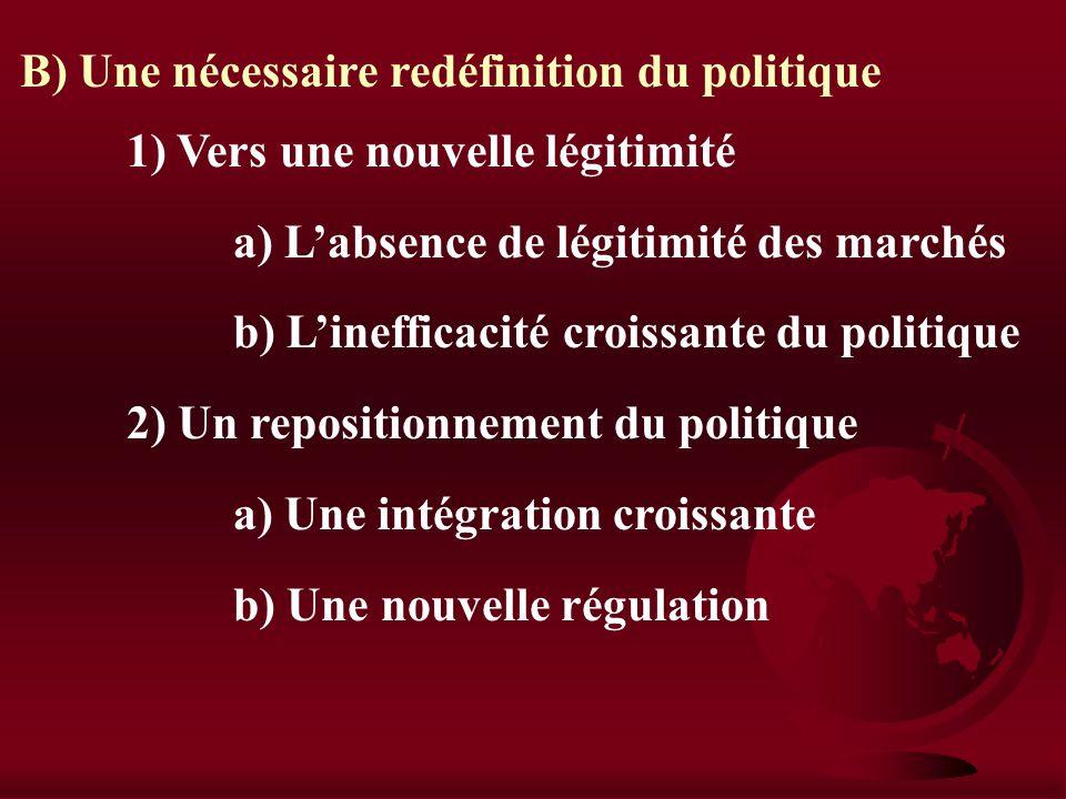 A) Des atteintes à la souveraineté des Etats 1) les nouveaux décideurs a) Le poids croissant des OEI b) Les FMN 2) Une nouvelle souveraineté a) La loi