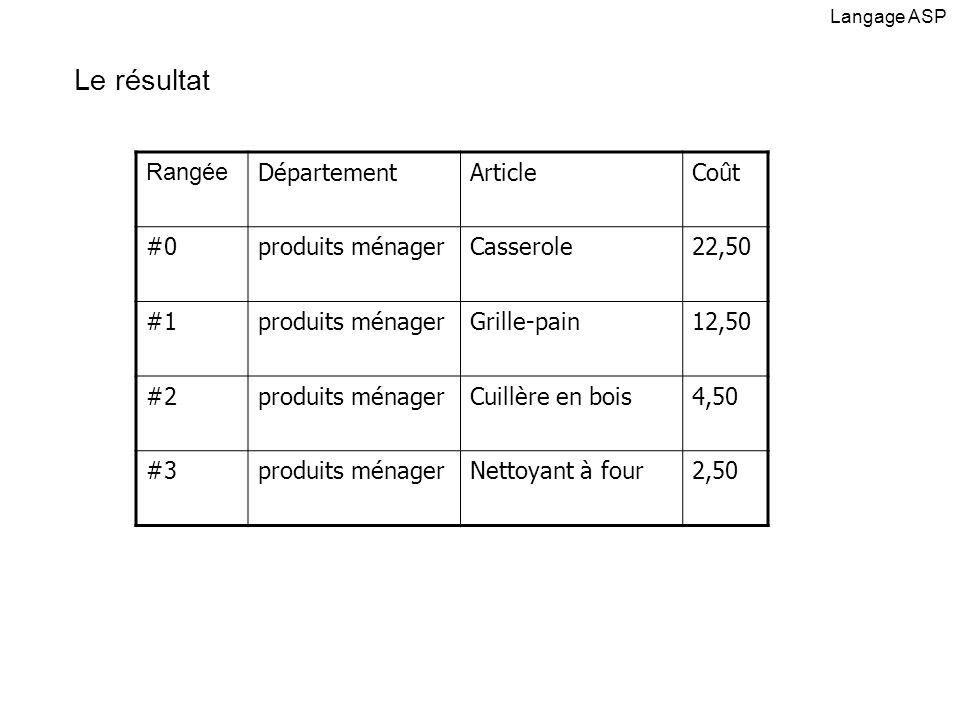Langage ASP Le résultat Rangée DépartementArticleCoût #0produits ménagerCasserole22,50 #1produits ménagerGrille-pain12,50 #2produits ménagerCuillère en bois4,50 #3produits ménagerNettoyant à four2,50