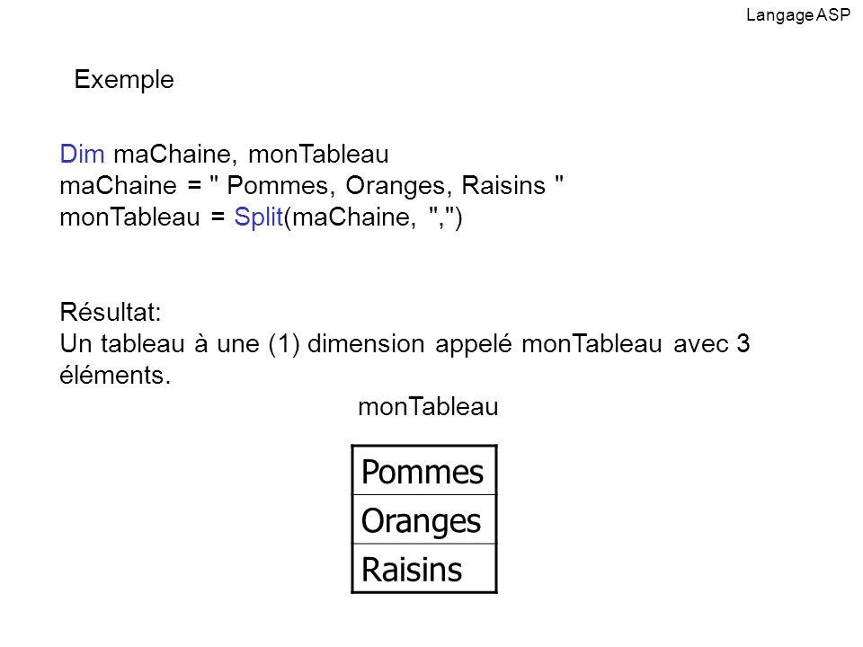 Dim maChaine, monTableau maChaine = Pommes, Oranges, Raisins monTableau = Split(maChaine, , ) Résultat: Un tableau à une (1) dimension appelé monTableau avec 3 éléments.