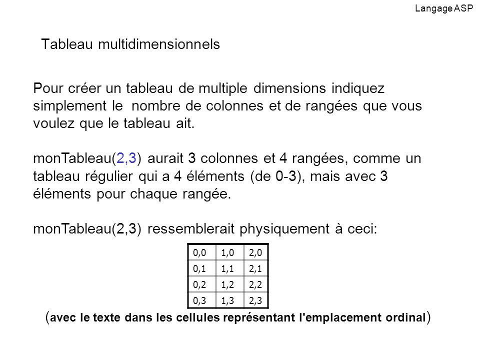 Dim monTableau(2,3) monTableau(col, rangée) la définition est (département, article, coût) monTableau(0,0) = produits ménager monTableau(1,0) = casserole monTableau(2,0) = 22,50 monTableau(0,1) = produits ménager monTableau(1,1) = grille-pain monTableau(2,1) = 12,50 monTableau(0,2) = produits ménager monTableau(1,2) = cuillère en bois monTableau(2,2) = 4,50 monTableau(0,3) = produits ménager monTableau(1,3) = nettoyant à four monTableau(2,3) = 2,50 Langage ASP L utilisation d un tableau multidimensionnel
