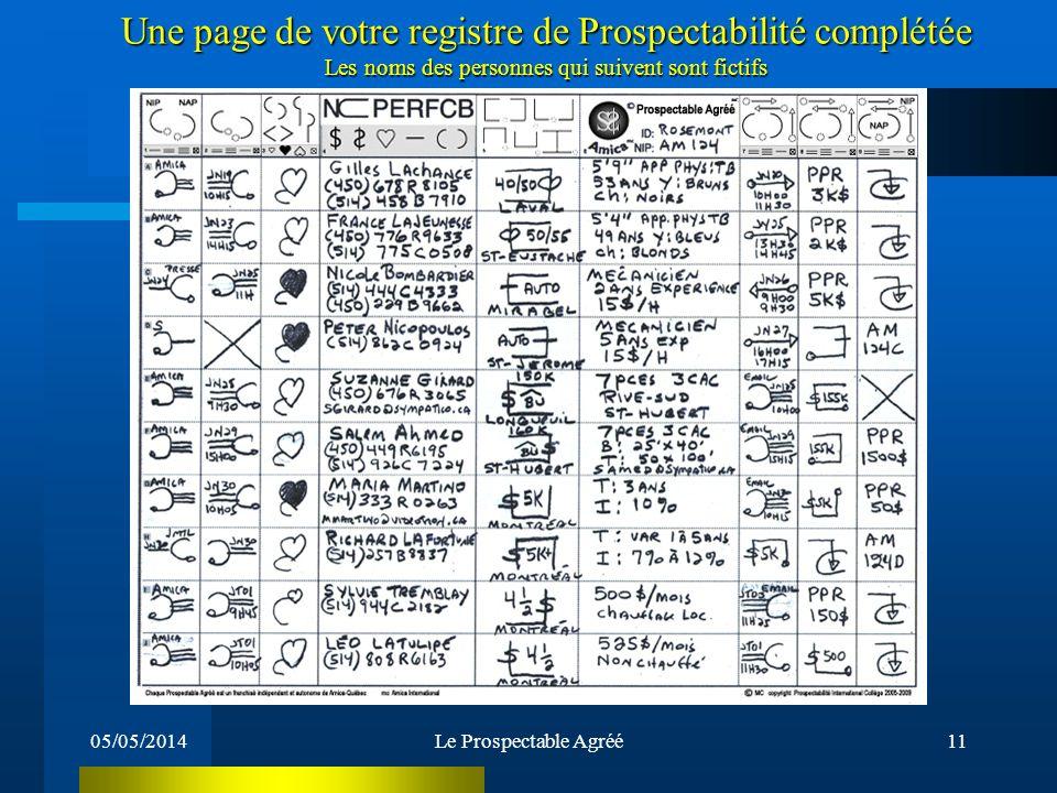05/05/2014Le Prospectable Agréé10 Votre registre de Prospectabilité: SUPER PUISSANT Langage codifié très facile à apprendre