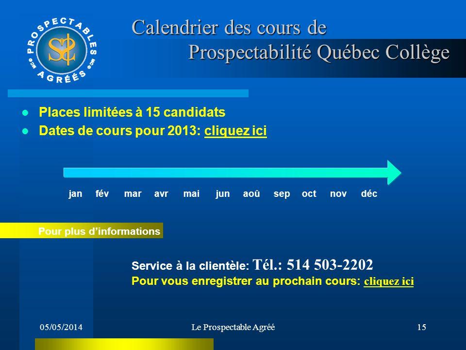 05/05/2014Le Prospectable Agréé14 Voici lenseigne des 100 cabinets AMICA-QUÉBEC :