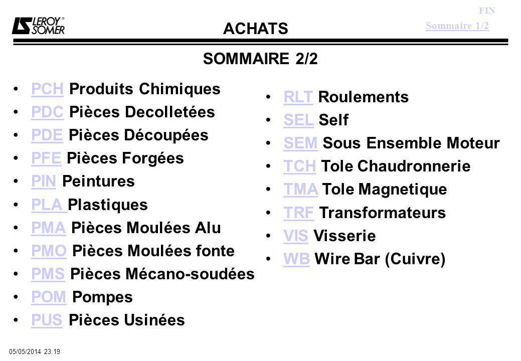 ACHATS FIN 05/05/2014 23:21 ACIERS LAMINES Sommaire Graphe Indice