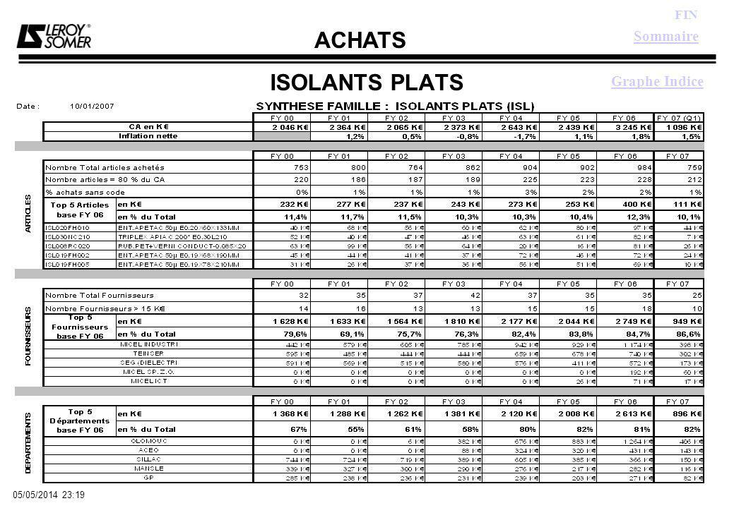 ACHATS FIN 05/05/2014 23:21 ISOLANTS PLATS Sommaire Graphe Indice