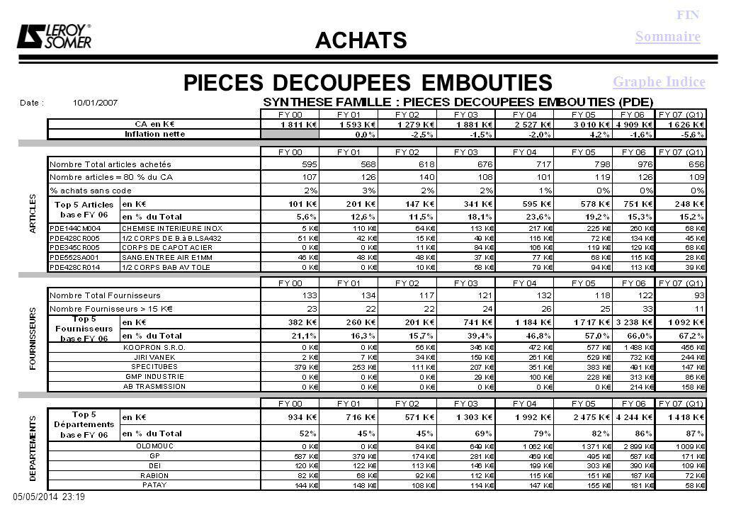 ACHATS FIN 05/05/2014 23:21 PIECES DECOUPEES EMBOUTIES Graphe Indice Sommaire