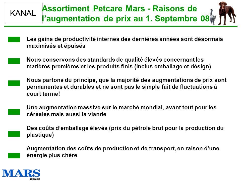 KANAL Assortiment Petcare Mars - Raisons de laugmentation de prix au 1. Septembre 08 Les gains de productivité internes des dernières années sont déso