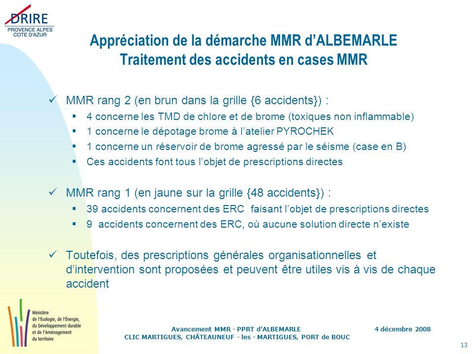 4 décembre 2008 13 Avancement MMR - PPRT dALBEMARLE CLIC MARTIGUES, CHÂTEAUNEUF - les - MARTIGUES, PORT de BOUC Appréciation de la démarche MMR dALBEM