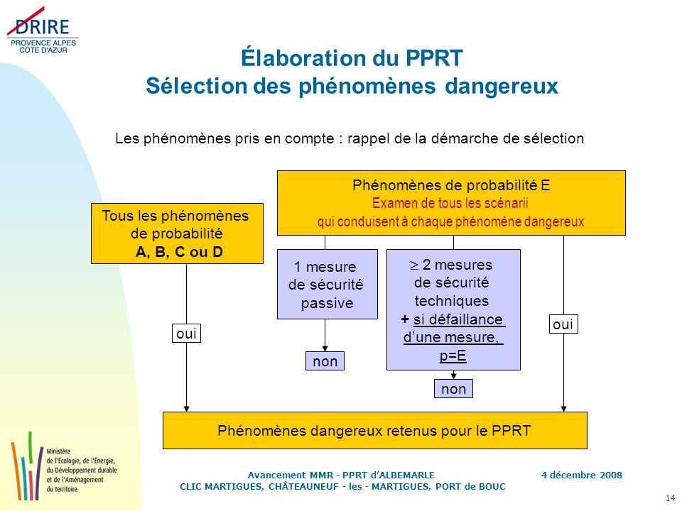 4 décembre 2008 14 Avancement MMR - PPRT dALBEMARLE CLIC MARTIGUES, CHÂTEAUNEUF - les - MARTIGUES, PORT de BOUC Élaboration du PPRT Sélection des phén