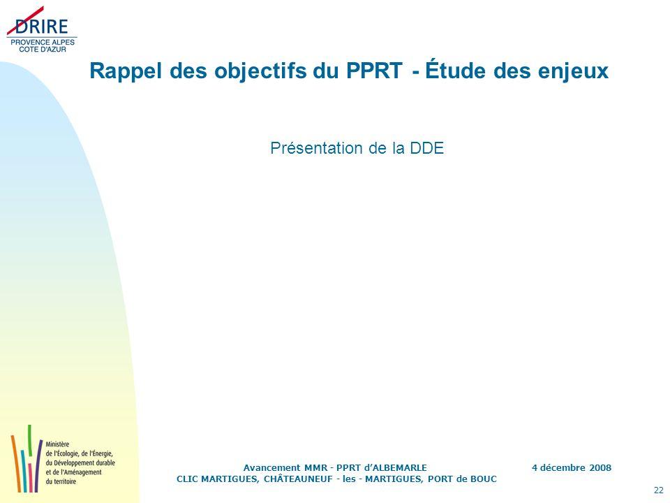 4 décembre 2008 22 Avancement MMR - PPRT dALBEMARLE CLIC MARTIGUES, CHÂTEAUNEUF - les - MARTIGUES, PORT de BOUC Présentation de la DDE Rappel des obje