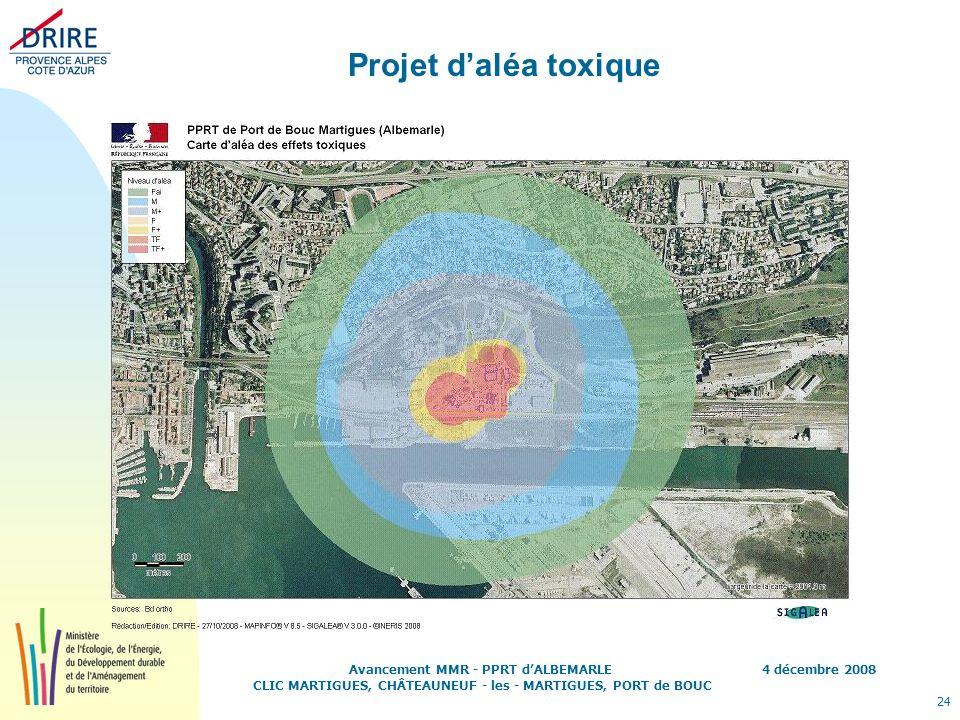 4 décembre 2008 24 Avancement MMR - PPRT dALBEMARLE CLIC MARTIGUES, CHÂTEAUNEUF - les - MARTIGUES, PORT de BOUC Projet daléa toxique
