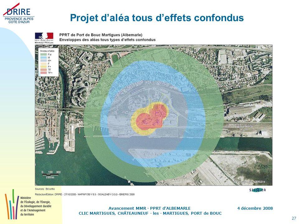 4 décembre 2008 27 Avancement MMR - PPRT dALBEMARLE CLIC MARTIGUES, CHÂTEAUNEUF - les - MARTIGUES, PORT de BOUC Projet daléa tous deffets confondus