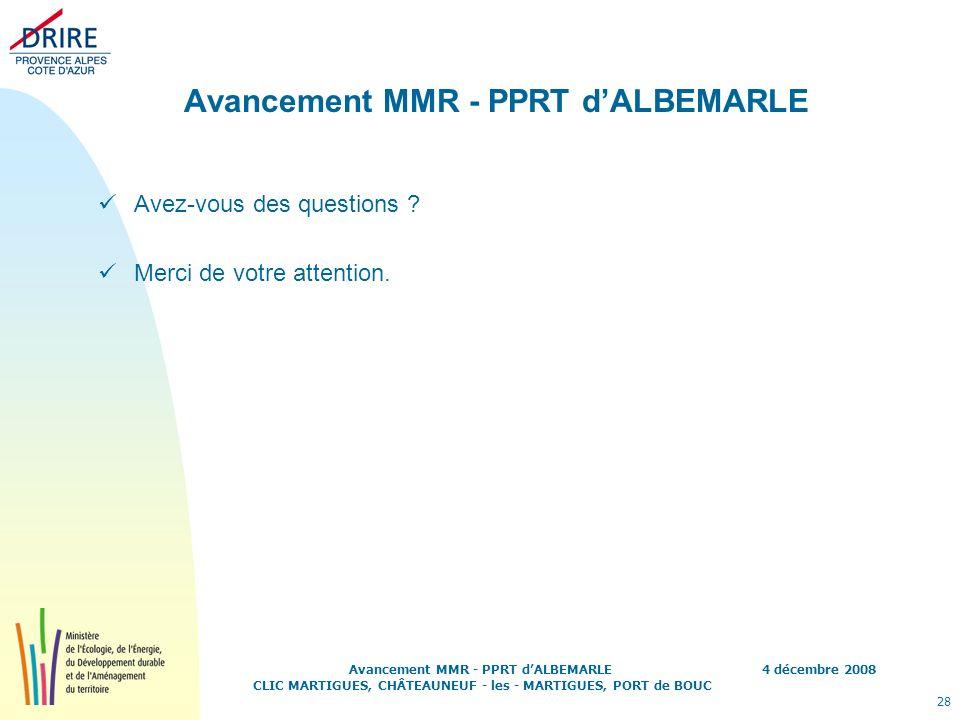 4 décembre 2008 28 Avancement MMR - PPRT dALBEMARLE CLIC MARTIGUES, CHÂTEAUNEUF - les - MARTIGUES, PORT de BOUC Avancement MMR - PPRT dALBEMARLE Avez-