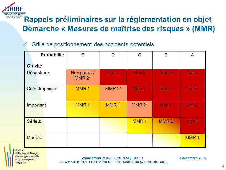 4 décembre 2008 3 Avancement MMR - PPRT dALBEMARLE CLIC MARTIGUES, CHÂTEAUNEUF - les - MARTIGUES, PORT de BOUC Rappels préliminaires sur la réglementa