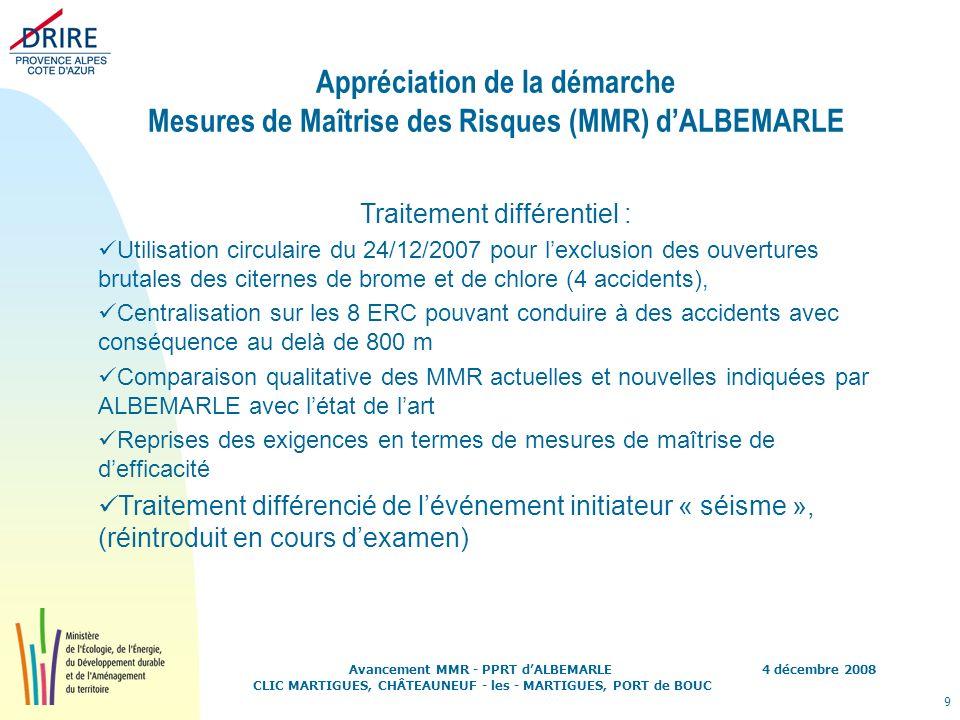 4 décembre 2008 9 Avancement MMR - PPRT dALBEMARLE CLIC MARTIGUES, CHÂTEAUNEUF - les - MARTIGUES, PORT de BOUC Appréciation de la démarche Mesures de