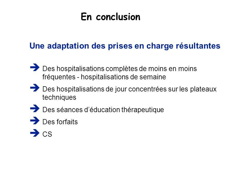 En conclusion Une adaptation des prises en charge résultantes Des hospitalisations complètes de moins en moins fréquentes - hospitalisations de semain