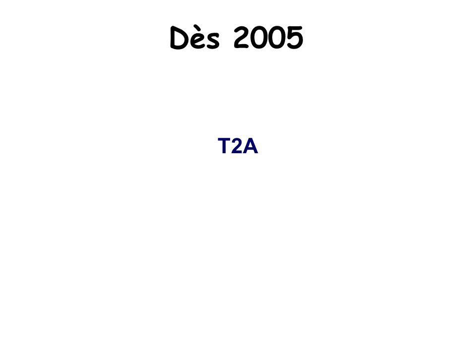 Dès 2005 T2A Liste des produits innovants facturés en sus des GHS
