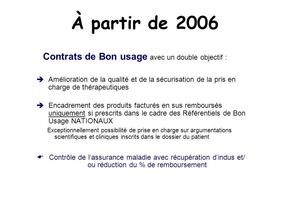 À partir de 2006 Contrats de Bon usage avec un double objectif : Amélioration de la qualité et de la sécurisation de la pris en charge de thérapeutiqu