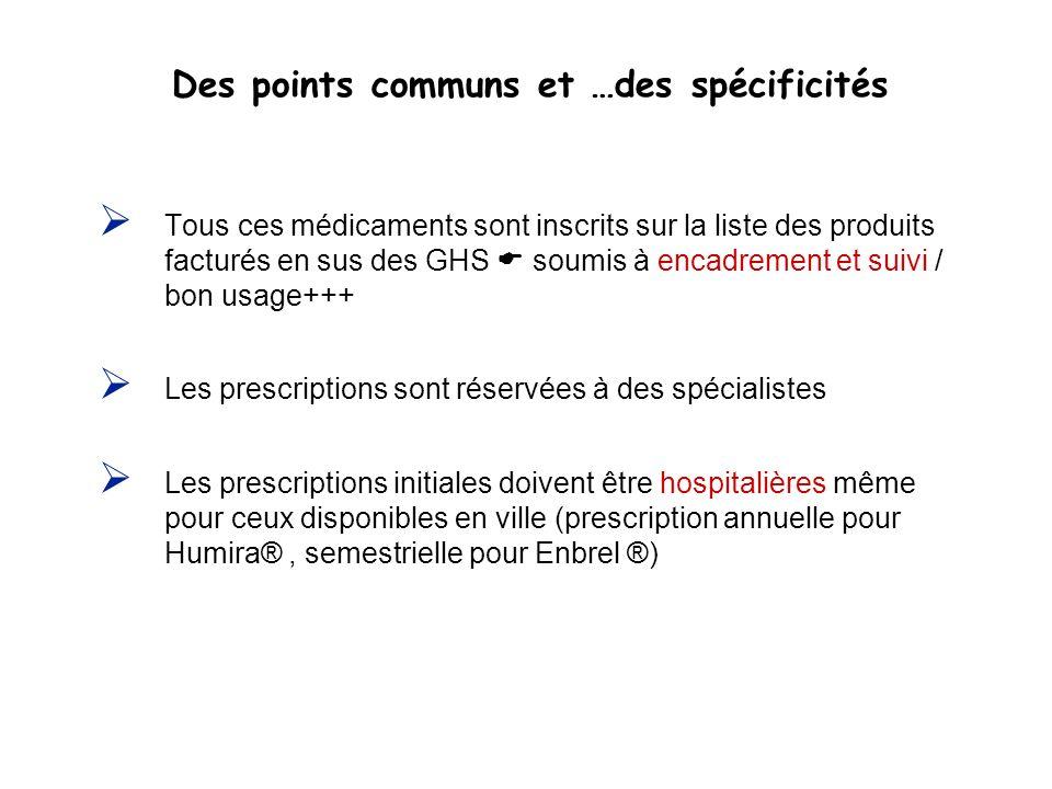 Des points communs et …des spécificités Tous ces médicaments sont inscrits sur la liste des produits facturés en sus des GHS soumis à encadrement et s