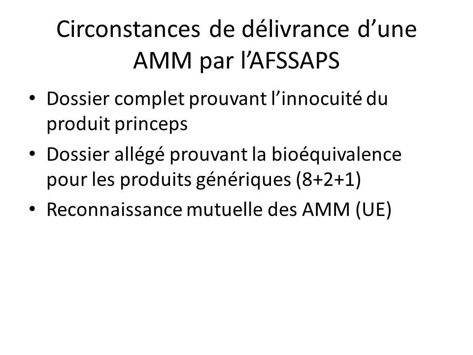 Circonstances de délivrance dune AMM par lAFSSAPS Dossier complet prouvant linnocuité du produit princeps Dossier allégé prouvant la bioéquivalence pour les produits génériques (8+2+1) Reconnaissance mutuelle des AMM (UE)