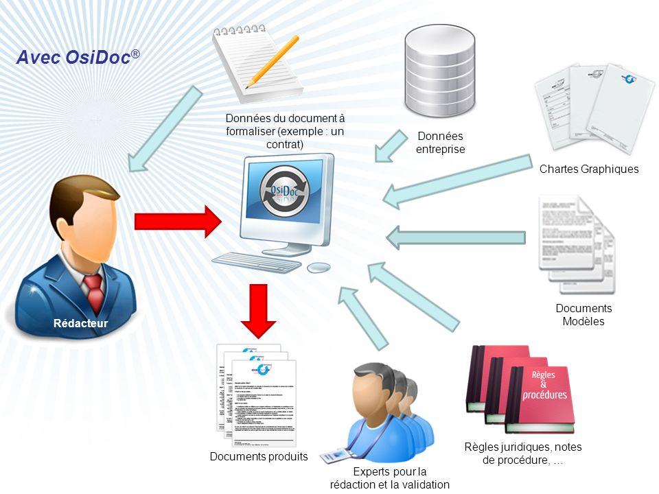 Avec OsiDoc ® Données du document à formaliser (exemple : un contrat) Documents produits Chartes Graphiques Documents Modèles Données entreprise Exper