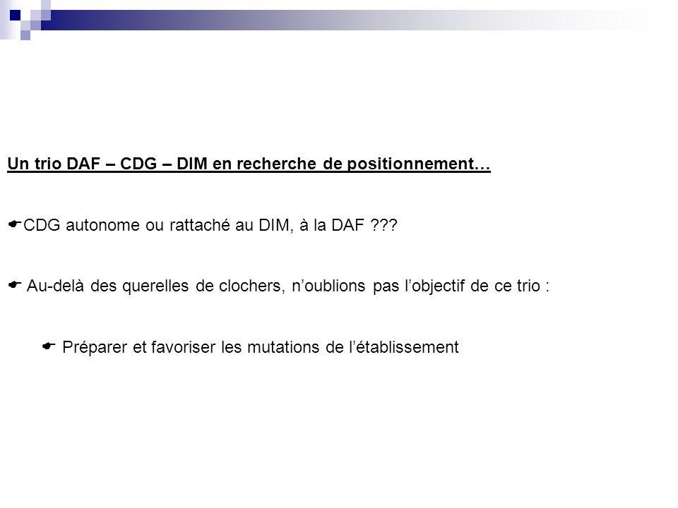 Un trio DAF – CDG – DIM en recherche de positionnement… CDG autonome ou rattaché au DIM, à la DAF ??? Au-delà des querelles de clochers, noublions pas