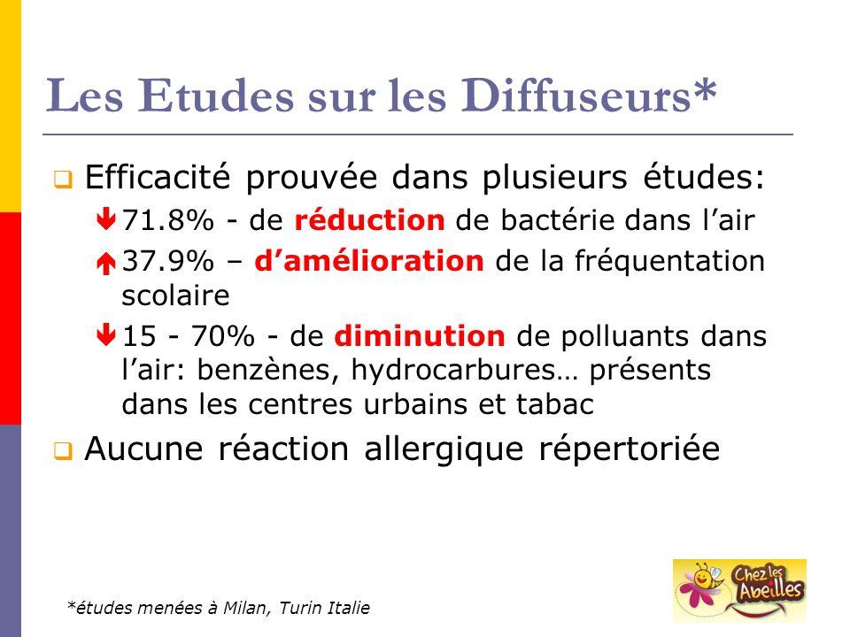 Les Etudes sur les Diffuseurs* Efficacité prouvée dans plusieurs études: 71.8% - de réduction de bactérie dans lair 37.9% – damélioration de la fréque
