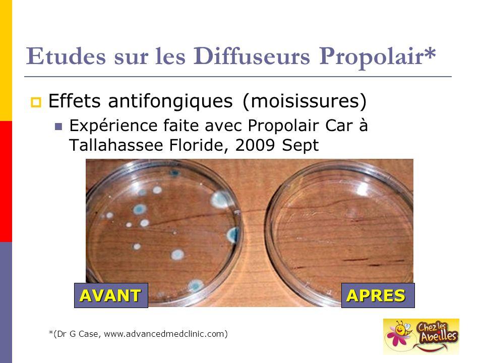 Etudes sur les Diffuseurs Propolair* Effets antifongiques (moisissures) Expérience faite avec Propolair Car à Tallahassee Floride, 2009 Sept *(Dr G Ca