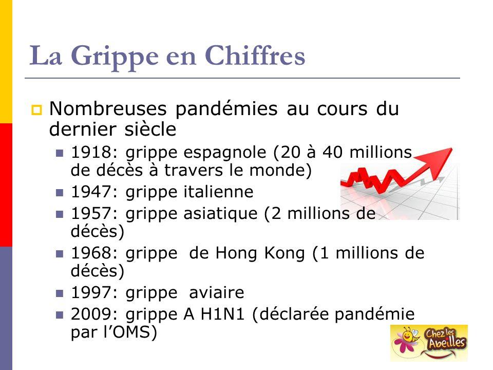 La Grippe en Chiffres Nombreuses pandémies au cours du dernier siècle 1918: grippe espagnole (20 à 40 millions de décès à travers le monde) 1947: grip
