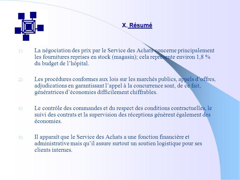 X. Résumé 1) La négociation des prix par le Service des Achats concerne principalement les fournitures reprises en stock (magasin); cela représente en