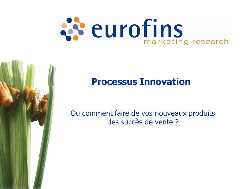 Processus Innovation Ou comment faire de vos nouveaux produits des succès de vente ?