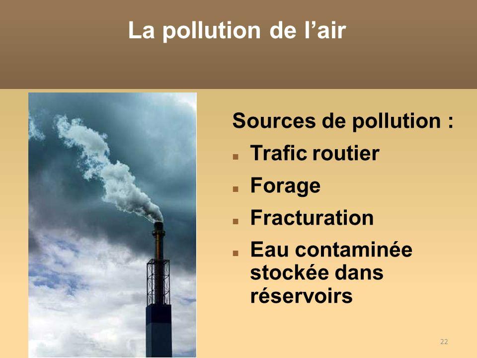 22 Sources de pollution : Trafic routier Forage Fracturation Eau contaminée stockée dans réservoirs La pollution de lair