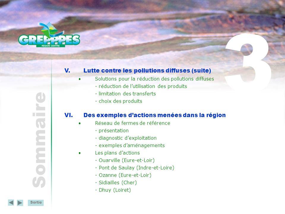 Sortie Sommaire V.Lutte contre les pollutions diffuses (suite) Solutions pour la réduction des pollutions diffuses - réduction de lutilisation des pro