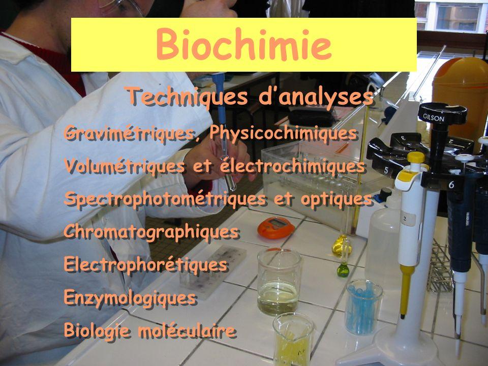Biochimie Techniques danalyses Gravimétriques,Physicochimiques Volumétriques et électrochimiques Spectrophotométriques et optiques Chromatographiques