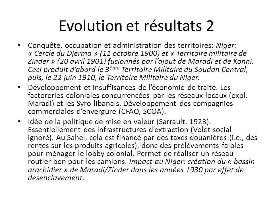 Evolution et résultats 2 Conquête, occupation et administration des territoires: Niger: « Cercle du Djerma » (11 octobre 1900) et « Territoire militaire de Zinder » (20 avril 1901) fusionnés par lajout de Maradi et de Konni.